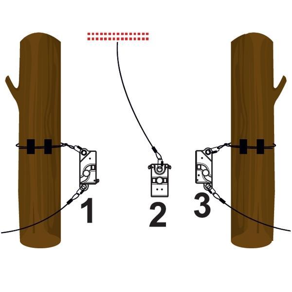 ZAZA2 CONNECT 2.0 - 6